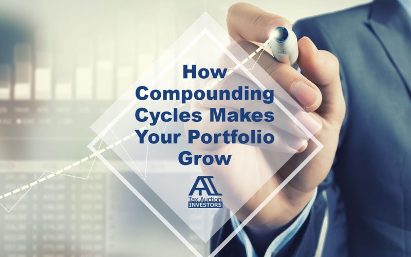 How Compounding Cycles Makes Your Portfolio Grow